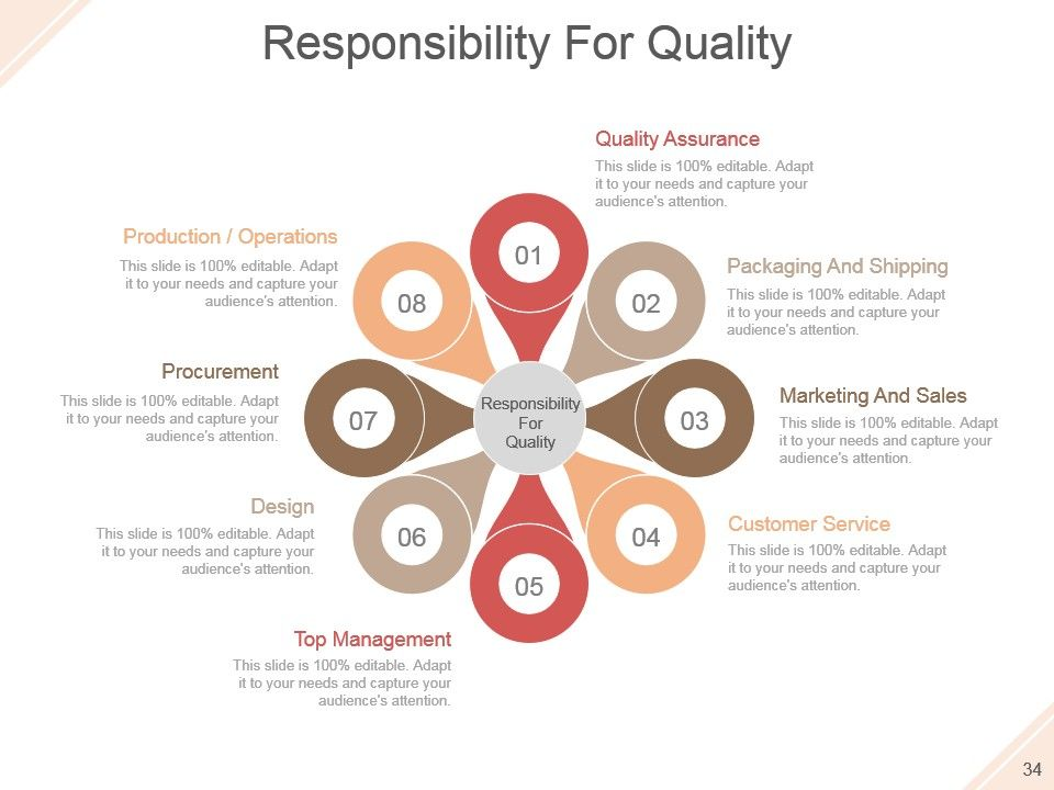 features of total quality management pdf