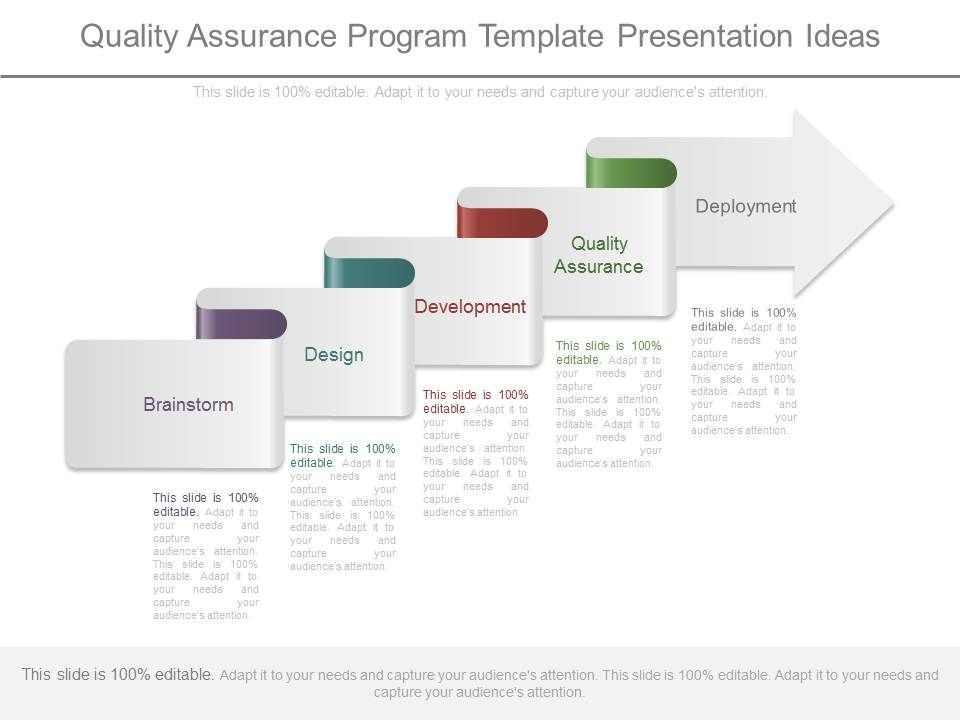 quality assurance policy template - quality assurance program template presentation ideas