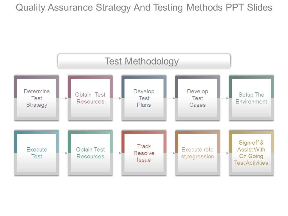quality_assurance_strategy_and_testing_methods_ppt_slides_Slide01