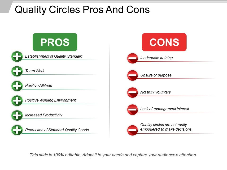 Quality circles pros and cons presentation powerpoint for Pros and cons matrix template