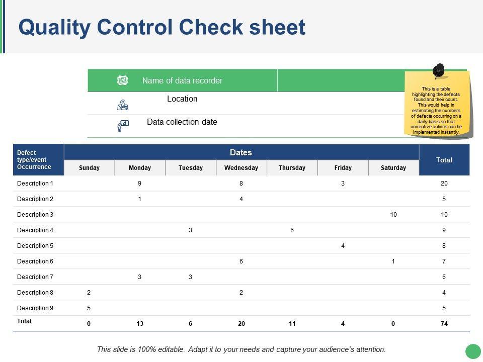 Quality Control Check Sheet Ppt Slide Slide01 Slide02 Slide03