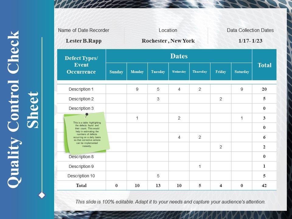 Quality Control Check Sheet Ppt Styles Grid Slide01 Slide02