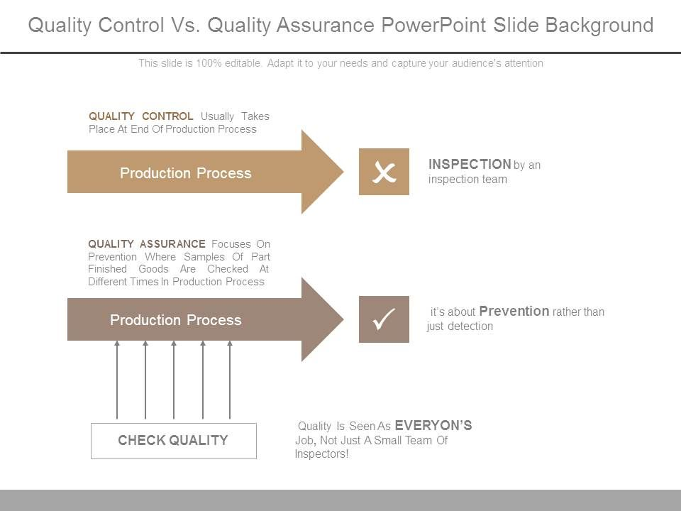 Quality Control Vs Quality Assurance Powerpoint Slide