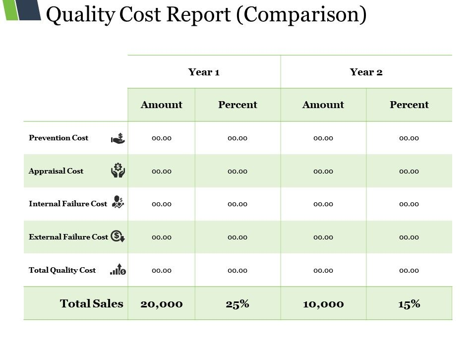 quality_cost_report_ppt_design_Slide01