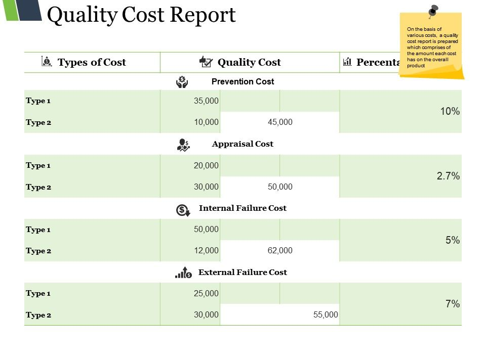 quality_cost_report_ppt_diagrams_Slide01