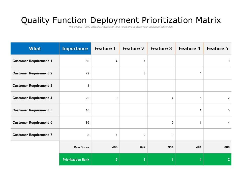 Quality Function Deployment Prioritization Matrix Powerpoint Slides Diagrams Themes For Ppt Presentations Graphic Ideas