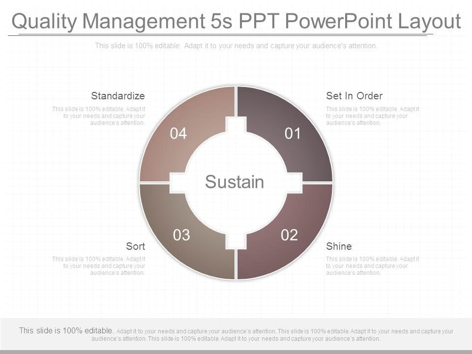 Quality Management 5s Ppt Powerpoint Layout Powerpoint Design