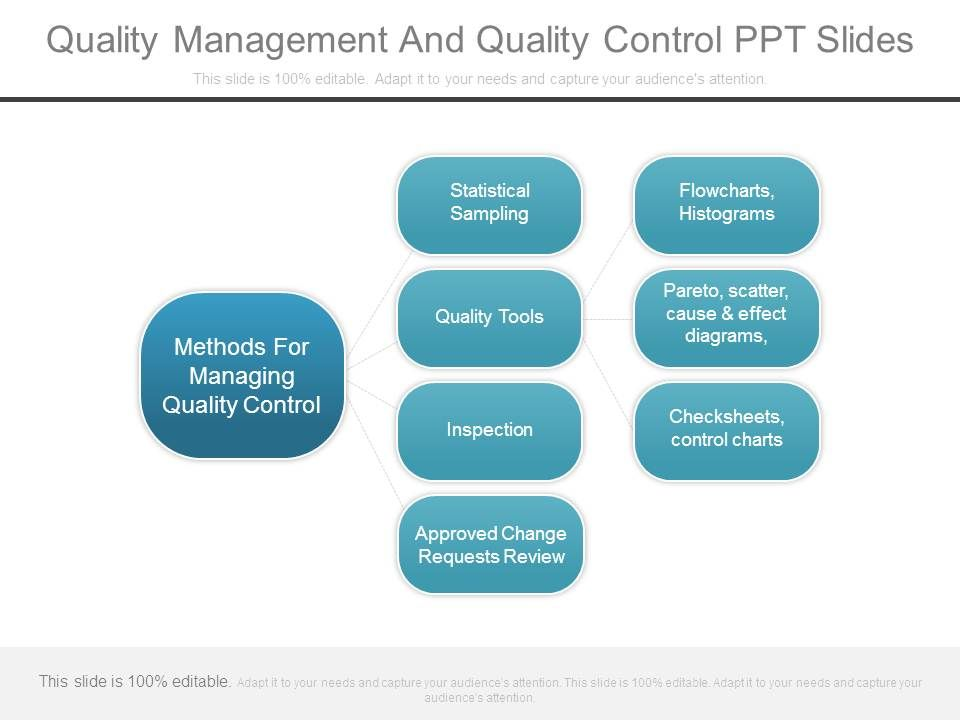 Quality management and quality control ppt slides powerpoint qualitymanagementandqualitycontrolpptslidesslide01 qualitymanagementandqualitycontrolpptslidesslide02 toneelgroepblik Gallery