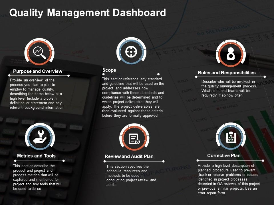 quality_management_dashboard_powerpoint_graphics_Slide01