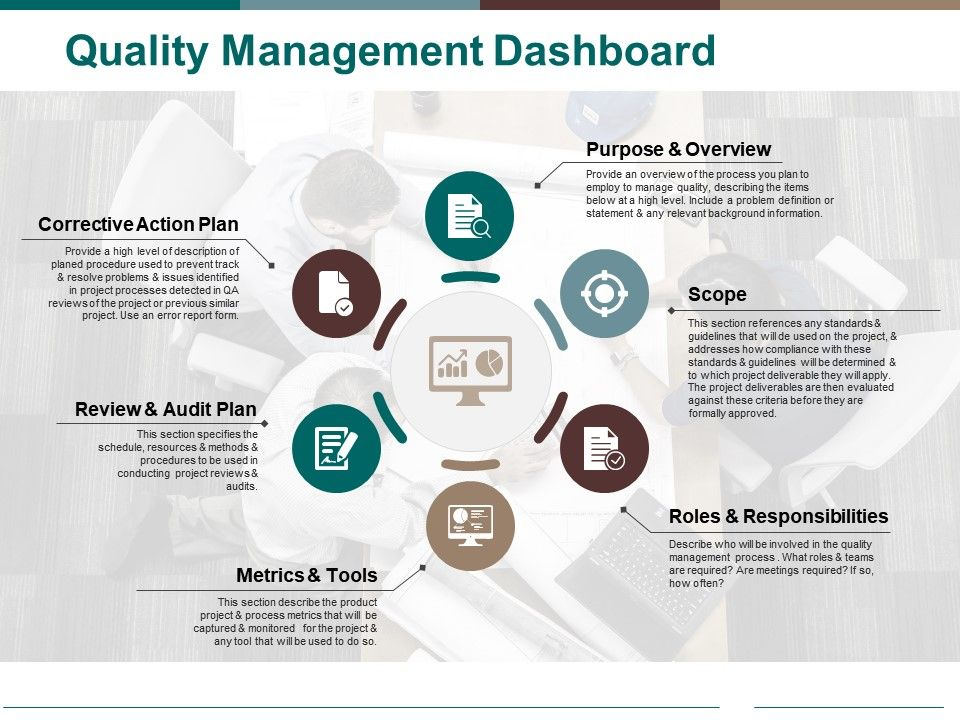 quality_management_dashboard_ppt_pictures_graphic_images_Slide01