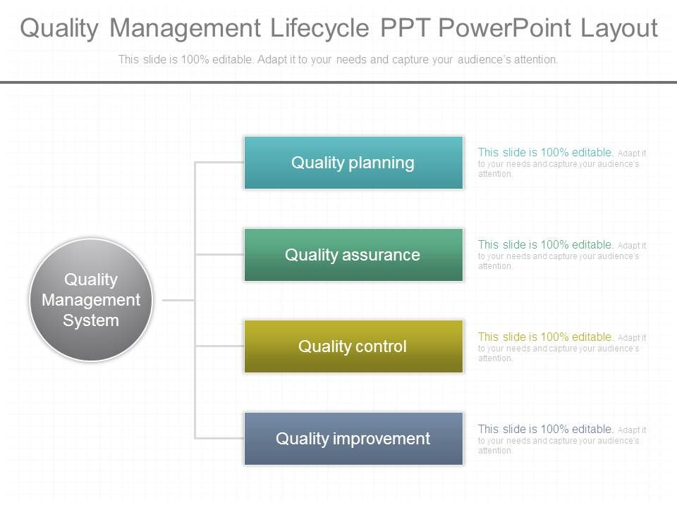 Quality management lifecycle ppt powerpoint layout powerpoint qualitymanagementlifecyclepptpowerpointlayoutslide01 qualitymanagementlifecyclepptpowerpointlayoutslide02 toneelgroepblik Image collections