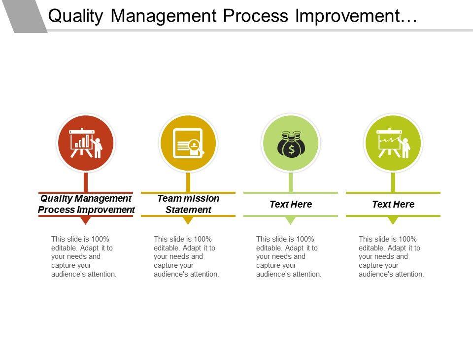 Quality Management Process Improvement Team Mission Statement Pestle Framework Cpb Slide01