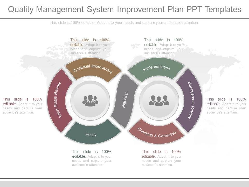 quality management system improvement plan ppt templates | PPT