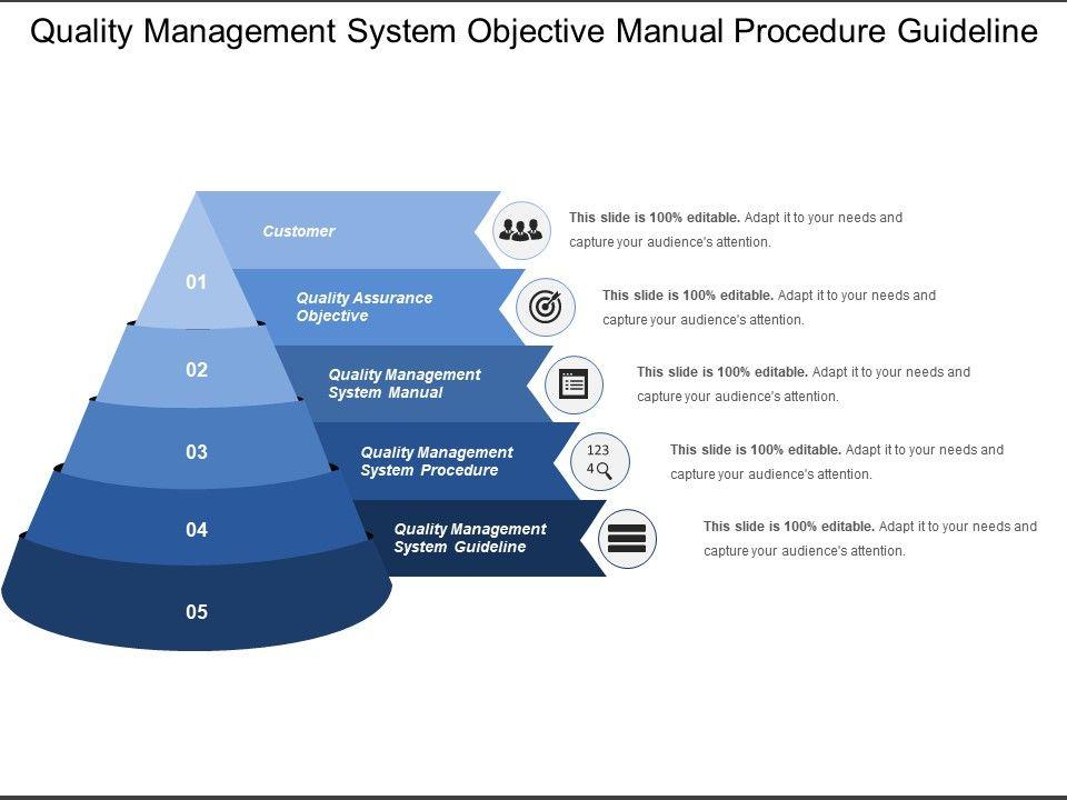 quality_management_system_objective_manual_procedure_guideline_Slide01