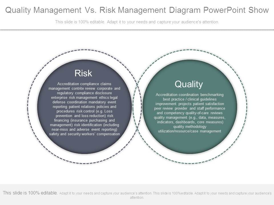 Quality management vs risk management diagram powerpoint show qualitymanagementvsriskmanagementdiagrampowerpointshowslide01 qualitymanagementvsriskmanagementdiagrampowerpointshowslide02 toneelgroepblik