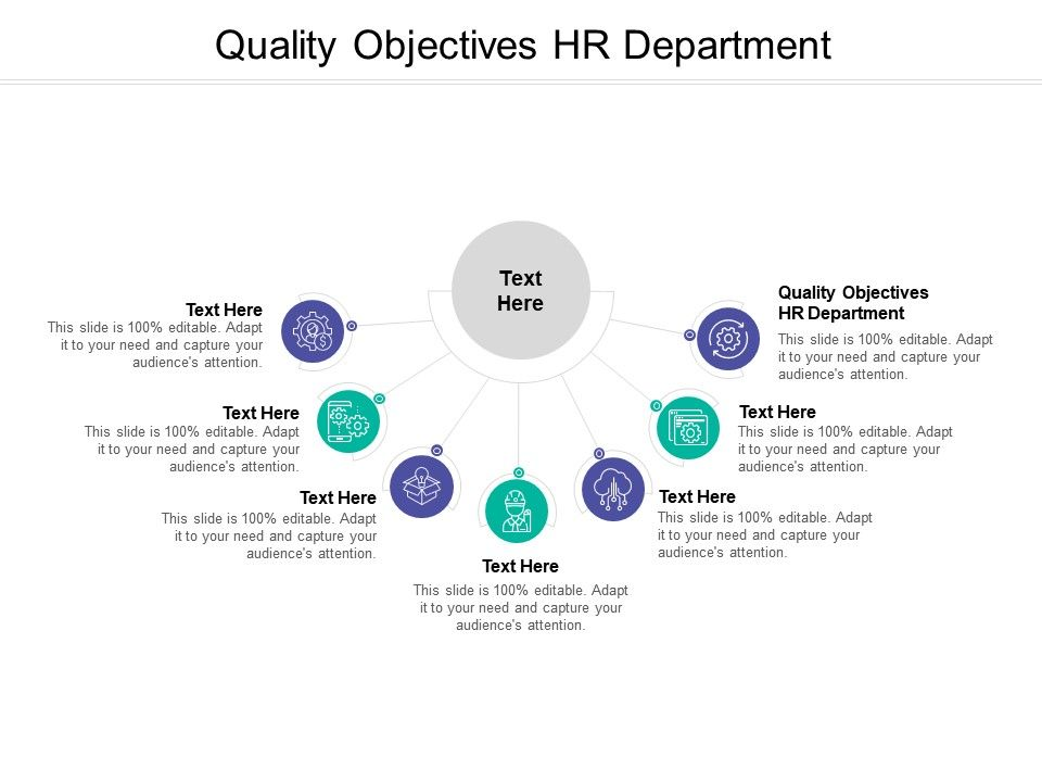 Quality Objectives HR Department Ppt Powerpoint Presentation Inspiration Cpb
