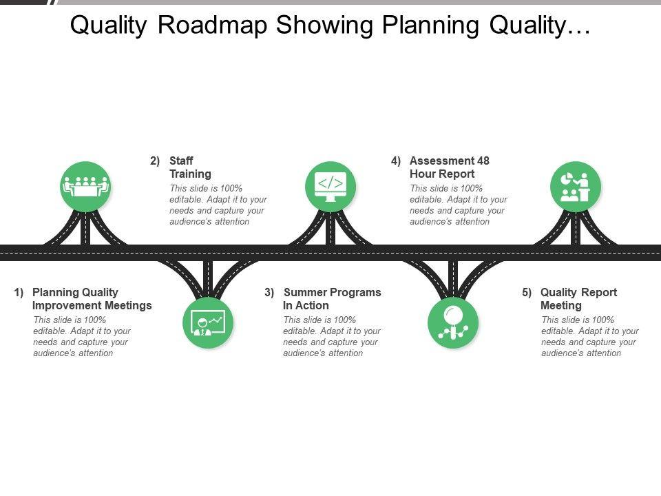 quality_roadmap_showing_planning_quality_improvement_assessment_Slide01