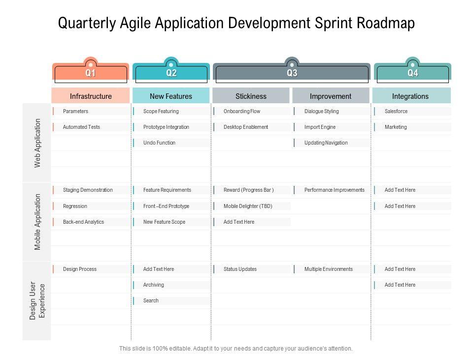 Quarterly Agile Application Development Sprint Roadmap
