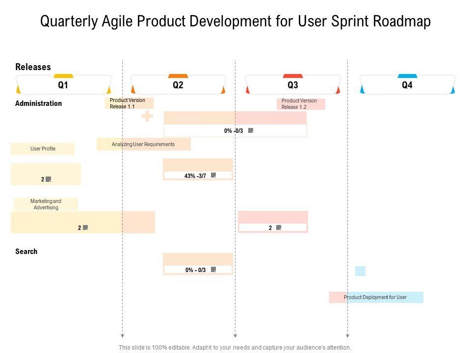 Quarterly Agile Product Development For User Sprint Roadmap