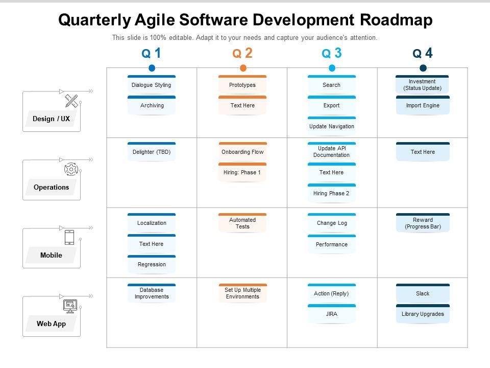 Quarterly Agile Software Development Roadmap