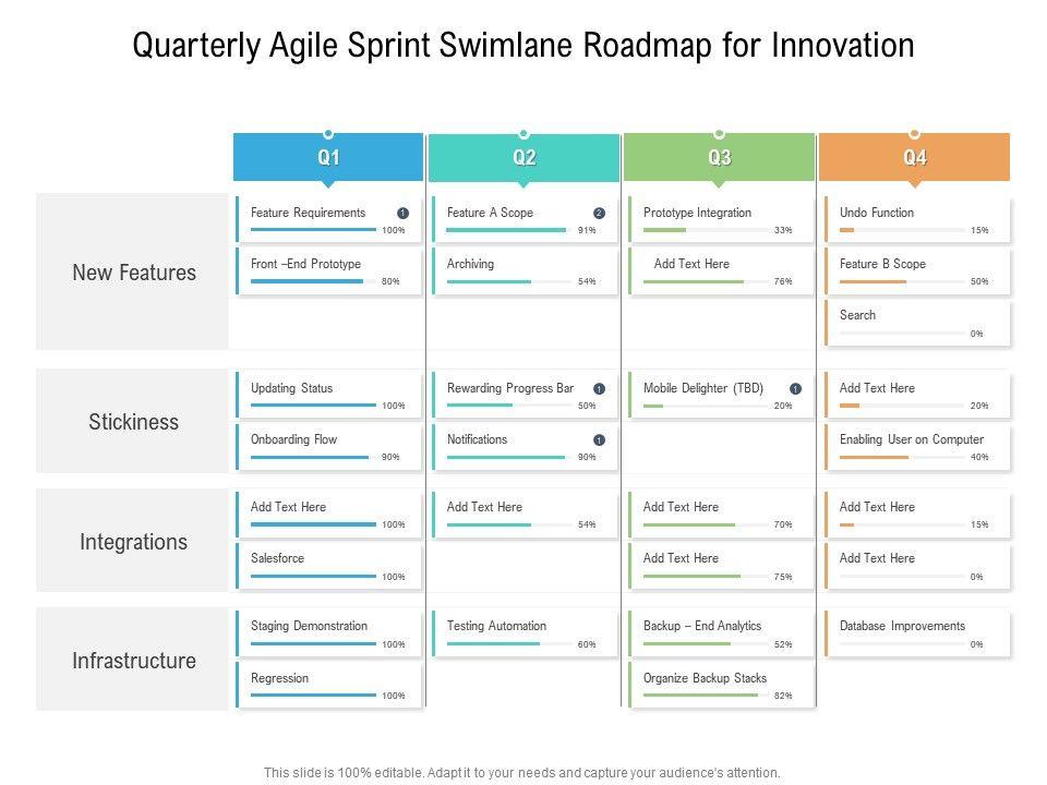 Quarterly Agile Sprint Swimlane Roadmap For Innovation
