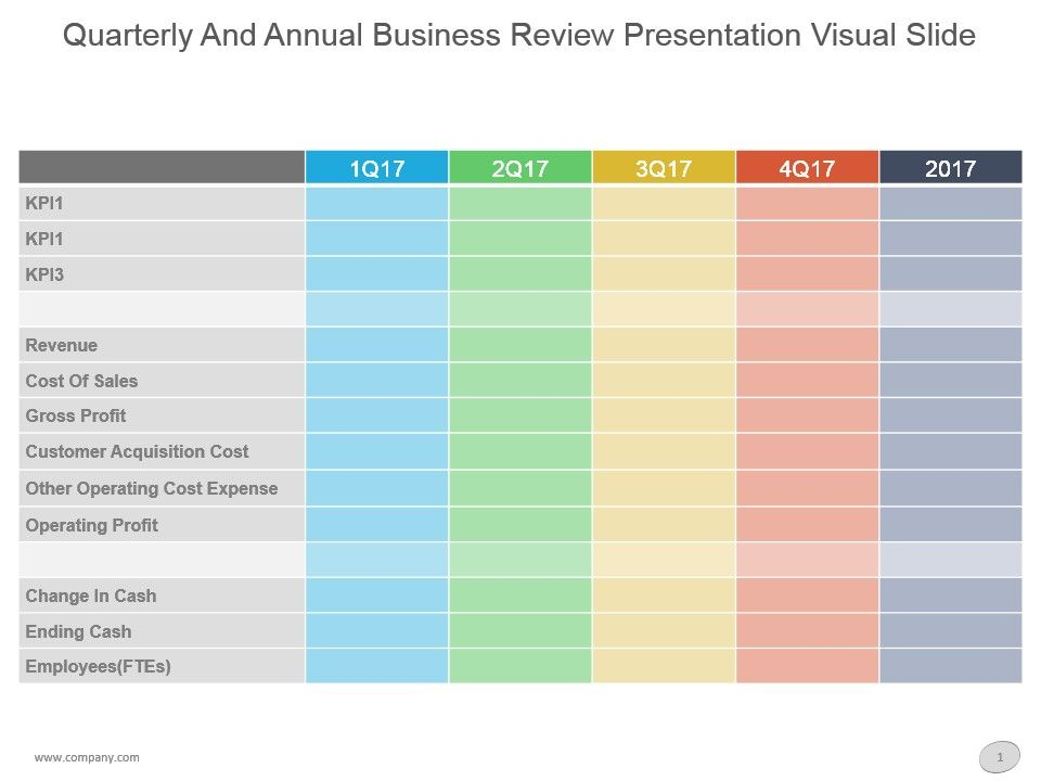 Quarterly And Annual Business Review Presentation Visual Slide