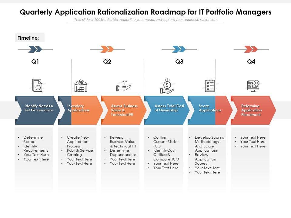 Quarterly Application Rationalization Roadmap For IT Portfolio Managers