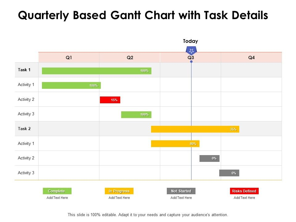 Quarterly Based Gantt Chart With Task Details Ppt Powerpoint Presentation Visuals