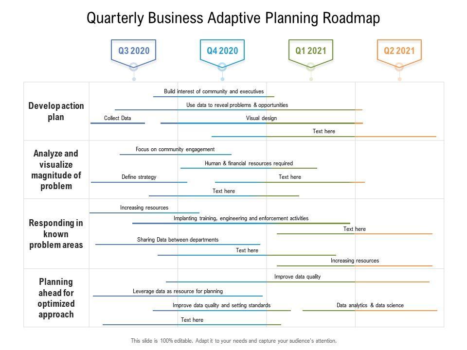 Quarterly Business Adaptive Planning Roadmap