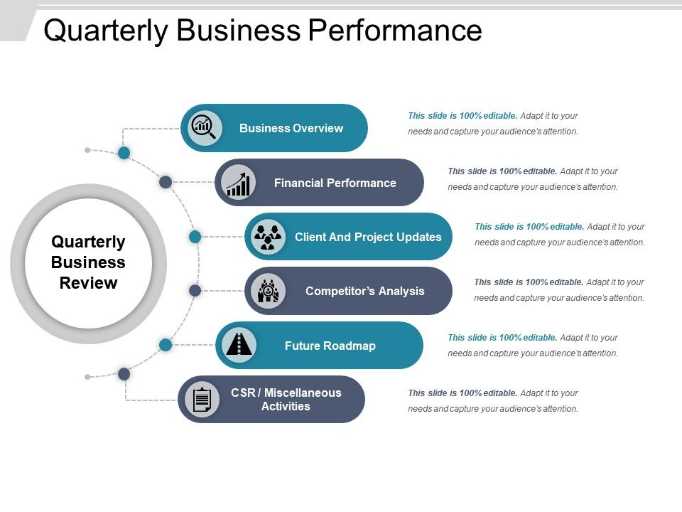 quarterly_business_performance_sample_of_ppt_Slide01 Quarterly Performance Summary Examples on report sample templates, review form, review format, review template examples, splits quarter date, report format, review sample,