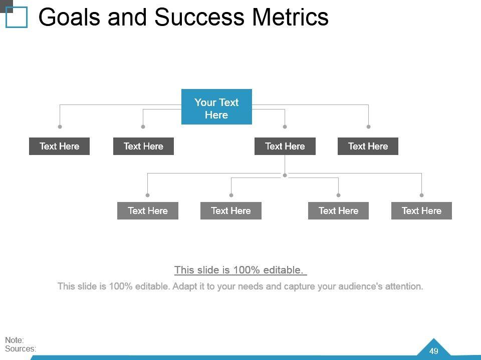 Quarterly Business Review Powerpoint Presentation Slides | Quarterly