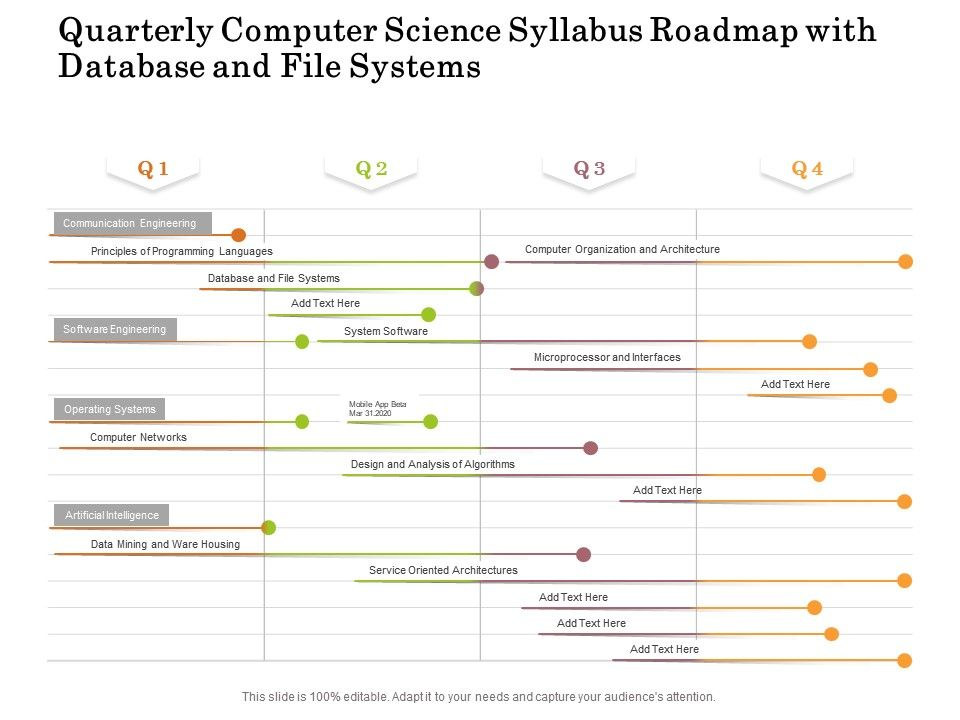 Quarterly Computer Science Syllabus Roadmap With Database And File Systems Powerpoint Slides Diagrams Themes For Ppt Presentations Graphic Ideas