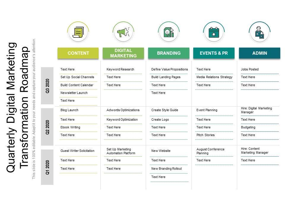 Quarterly Digital Marketing Transformation Roadmap