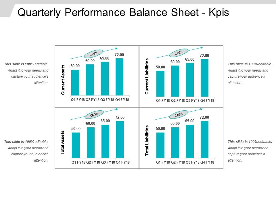 quarterly_performance_balance_sheet_kpis_good_ppt_example_Slide01