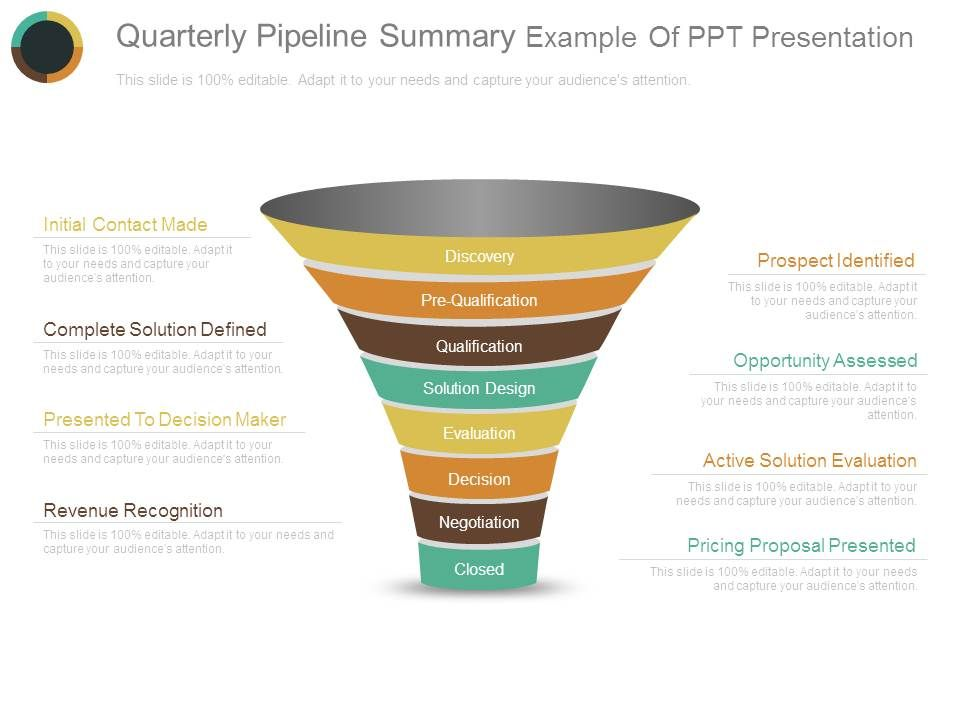 quarterly_pipeline_summary_example_of_ppt_presentation_Slide01
