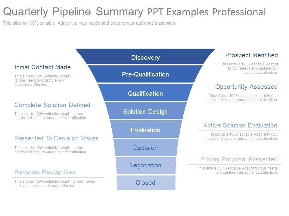 quarterly_pipeline_summary_ppt_examples_professional_Slide01