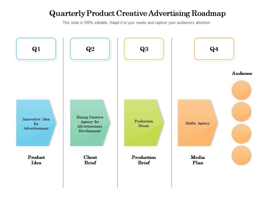 Quarterly Product Creative Advertising Roadmap
