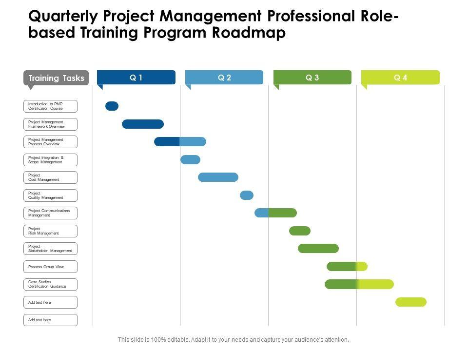 Quarterly Project Management Professional Role Based Training Program Roadmap
