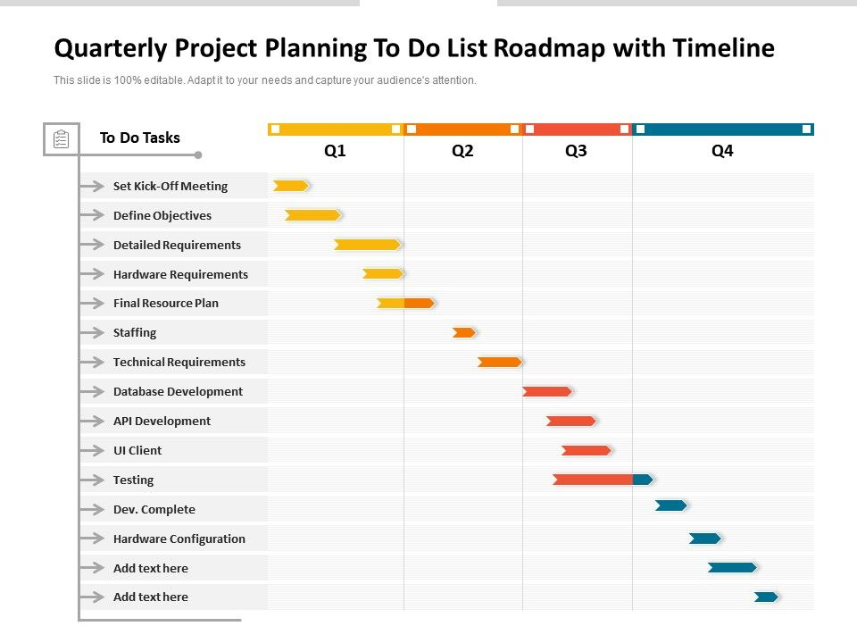 Quarterly Project Planning To Do List Roadmap With Timeline