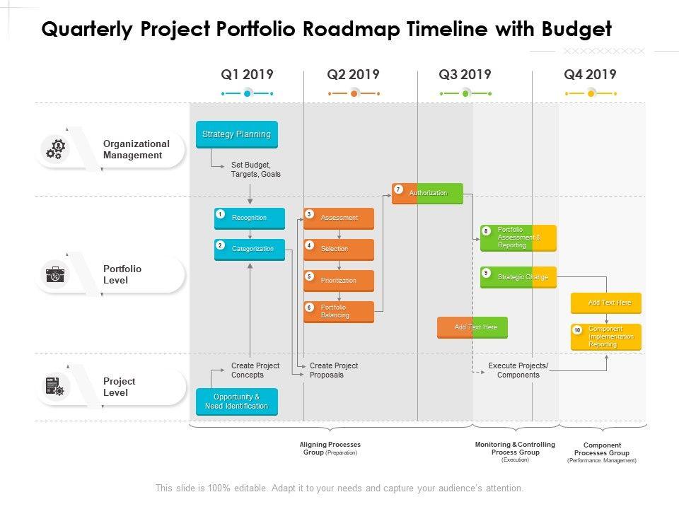Quarterly Project Portfolio Roadmap Timeline With Budget