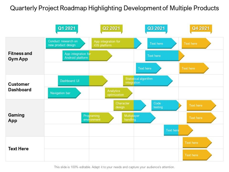 Quarterly Project Roadmap Highlighting Development Of Multiple Products