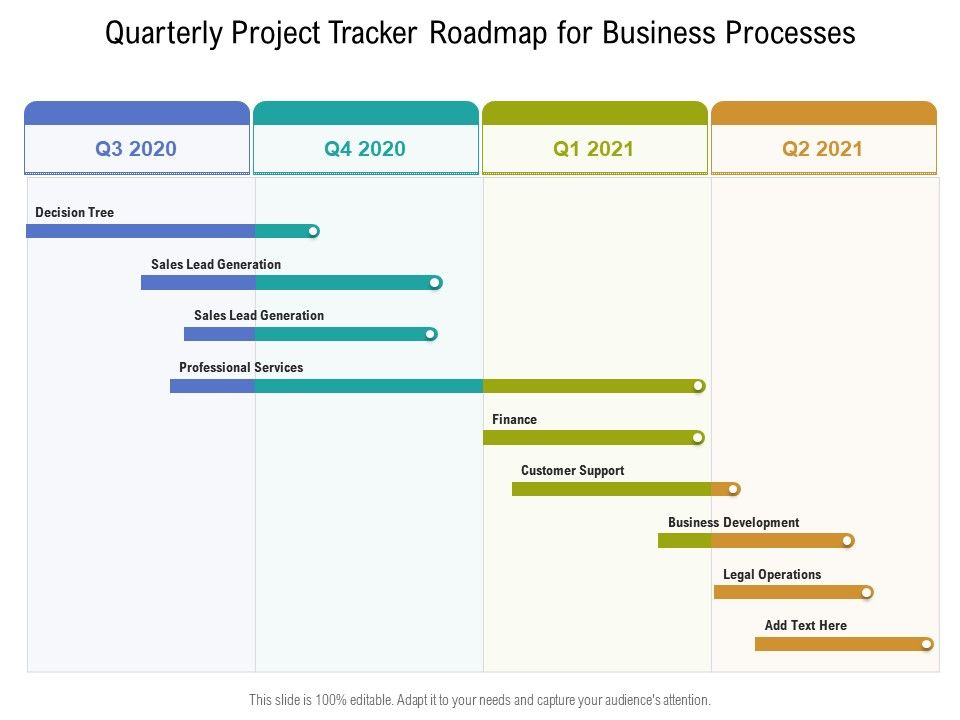 Quarterly Project Tracker Roadmap For Business Processes