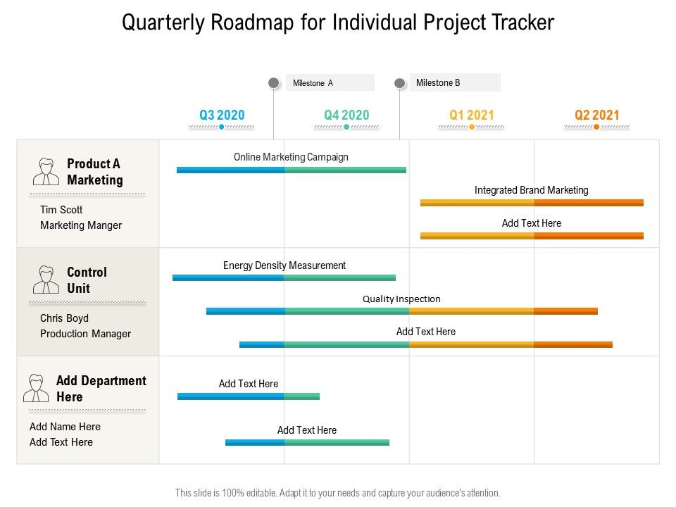 Quarterly Roadmap For Individual Project Tracker