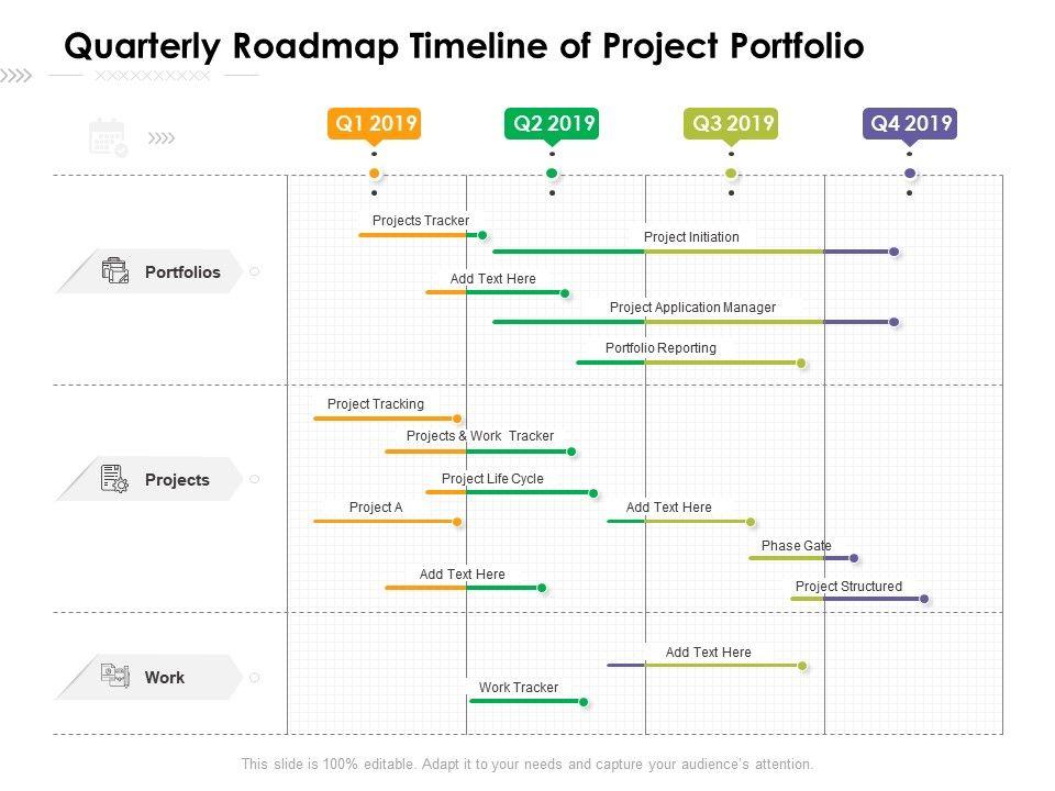 Quarterly Roadmap Timeline Of Project Portfolio