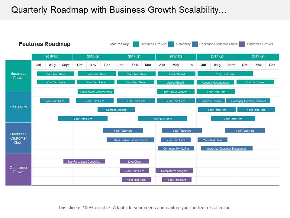 quarterly_roadmap_with_business_growth_scalability_decrease_customer_churn_and_consumer_growth_Slide01