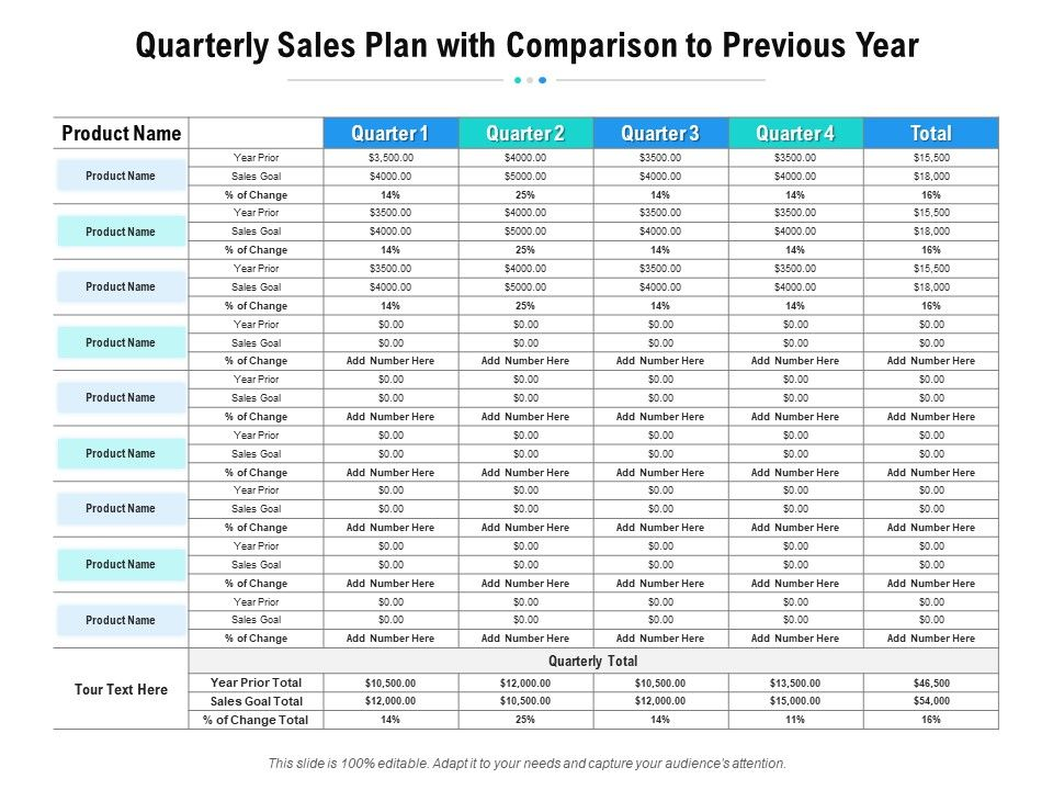 Quarterly Sales Plan With Comparison To Previous Year Powerpoint Presentation Images Templates Ppt Slide Templates For Presentation