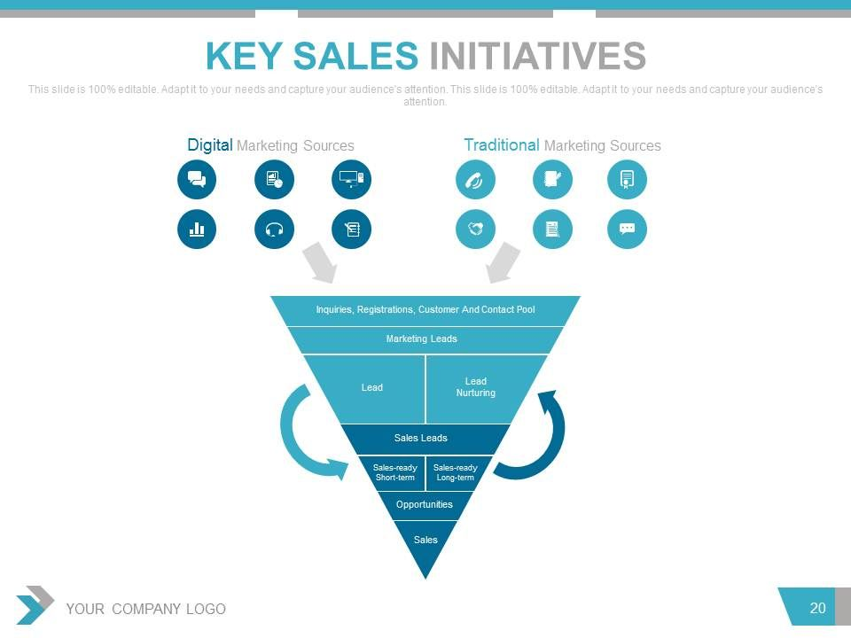 quarterly sales review powerpoint presentation with slides