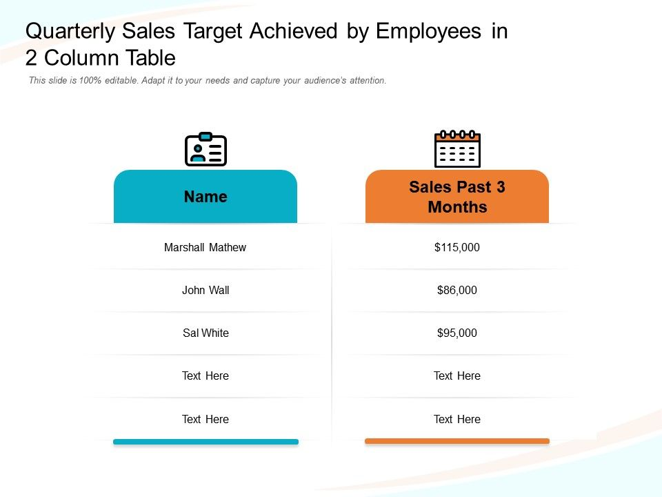 Quarterly Sales Target Achieved By Employees In 2 Column Table