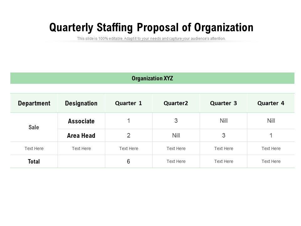 Quarterly Staffing Proposal Of Organization