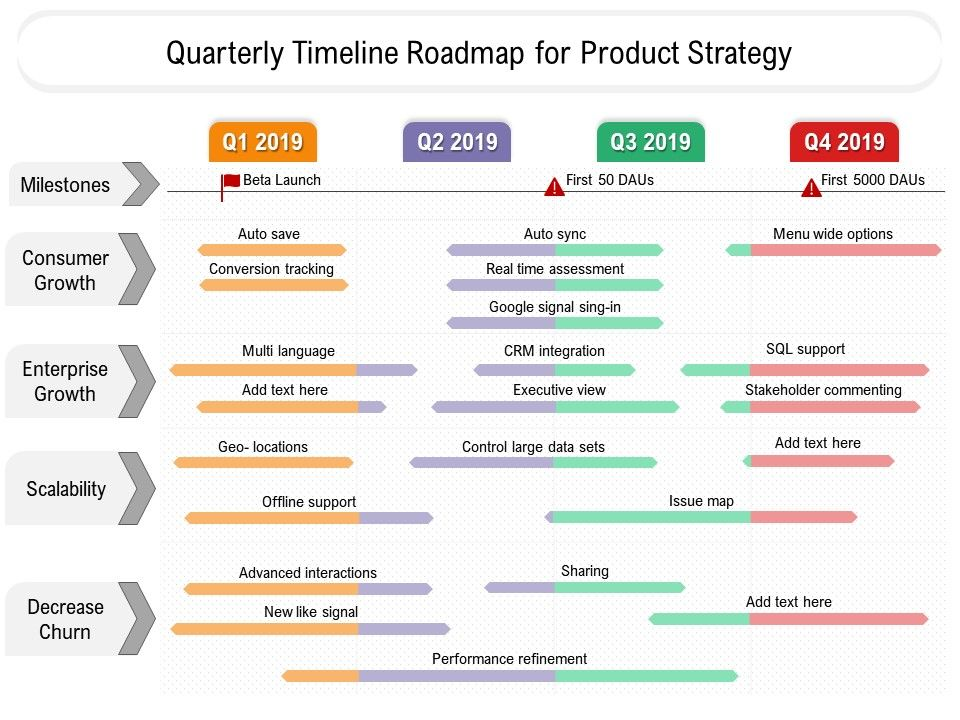 Quarterly Timeline Roadmap For Product Strategy